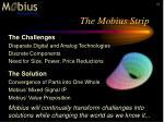 the mobius strip