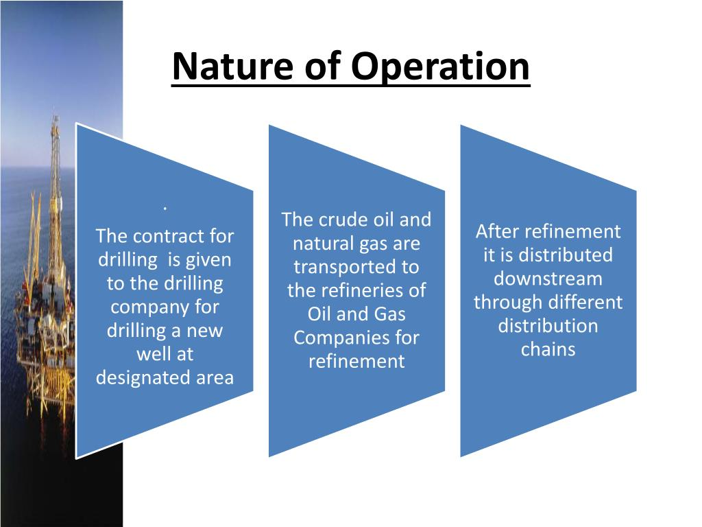 Nature of Operation