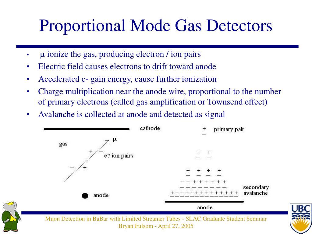 Proportional Mode Gas Detectors