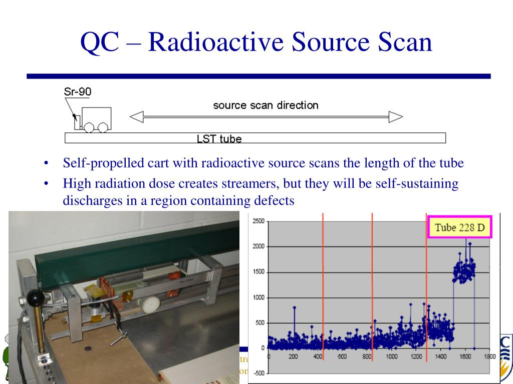 QC – Radioactive Source Scan