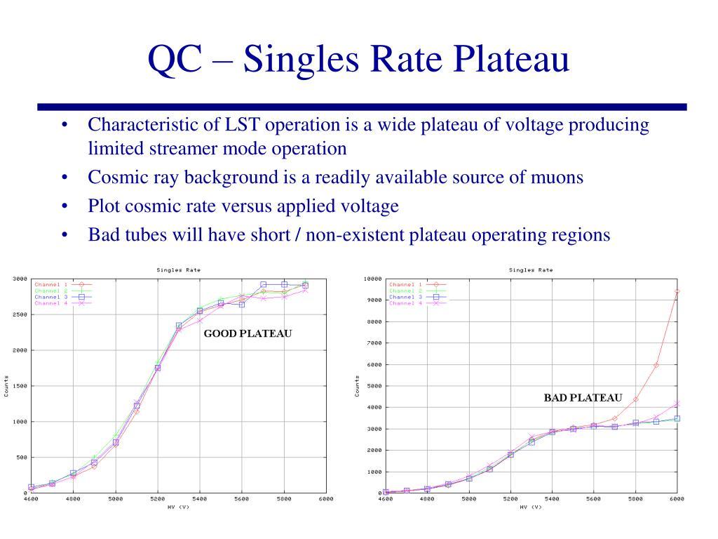 QC – Singles Rate Plateau
