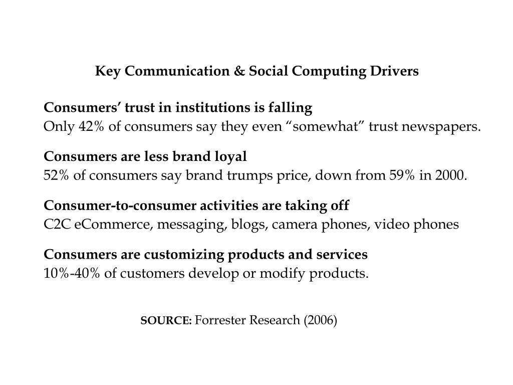 Key Communication & Social Computing Drivers