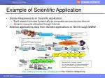 example of scientific application