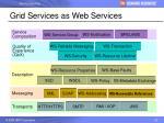grid services as web services