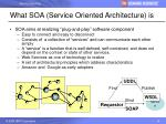 what soa service oriented architecture is