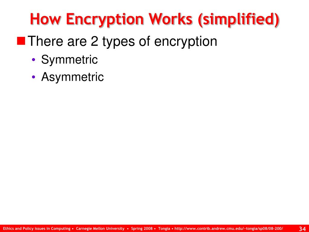 How Encryption Works (simplified)