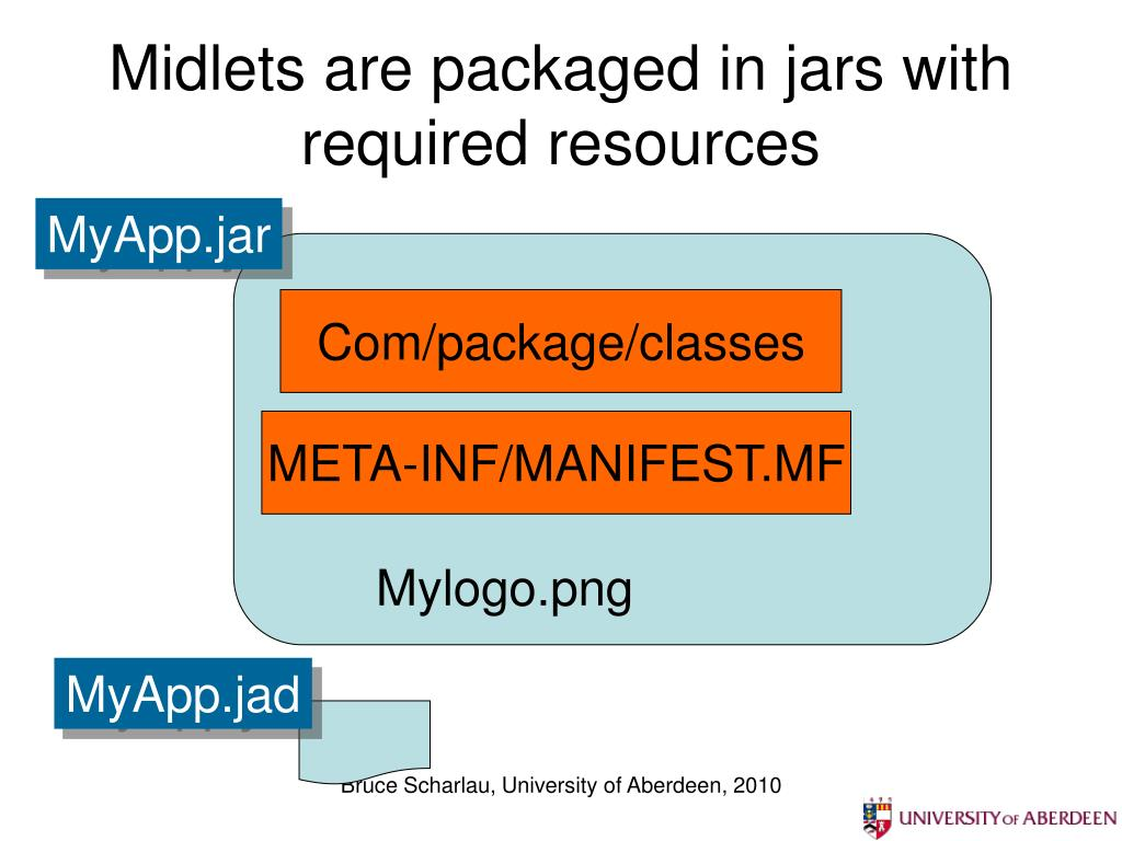 Midlets are packaged in jars with required resources