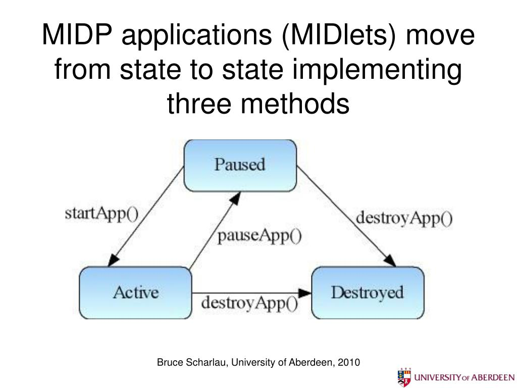 MIDP applications (MIDlets) move from state to state implementing three methods