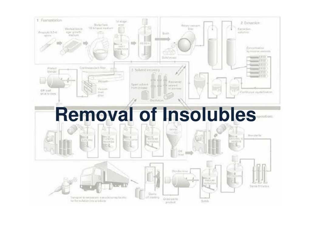 PPT - Removal of Insolubles PowerPoint Presentation - ID:667176