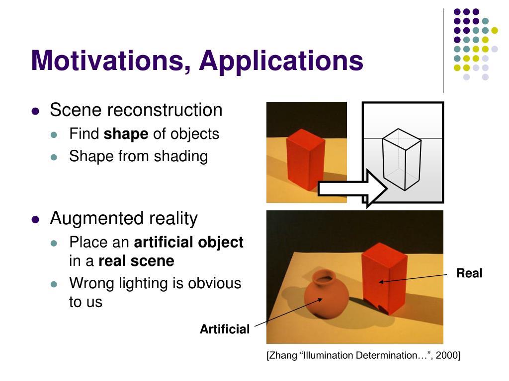 Motivations, Applications