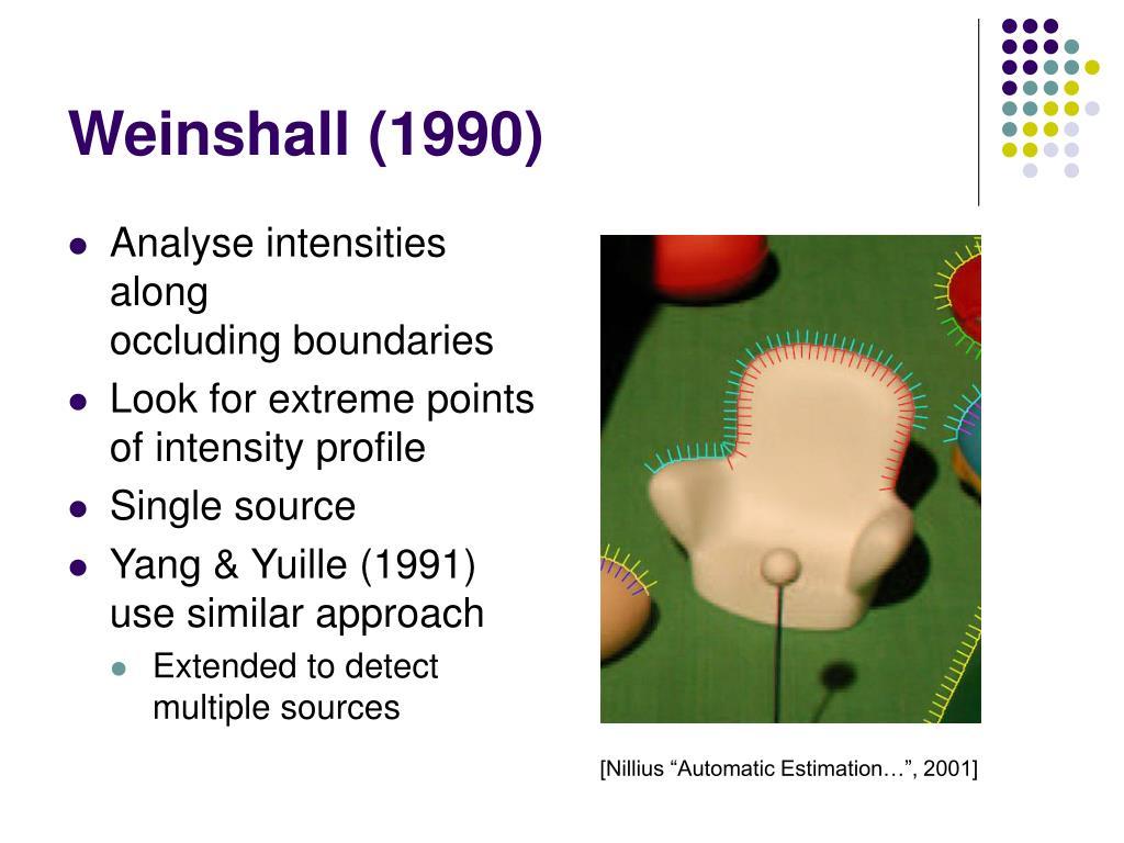 Weinshall (1990)