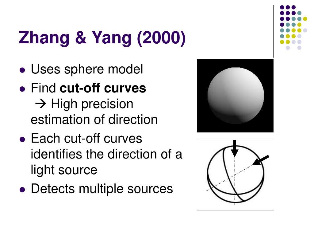 Zhang & Yang (2000)