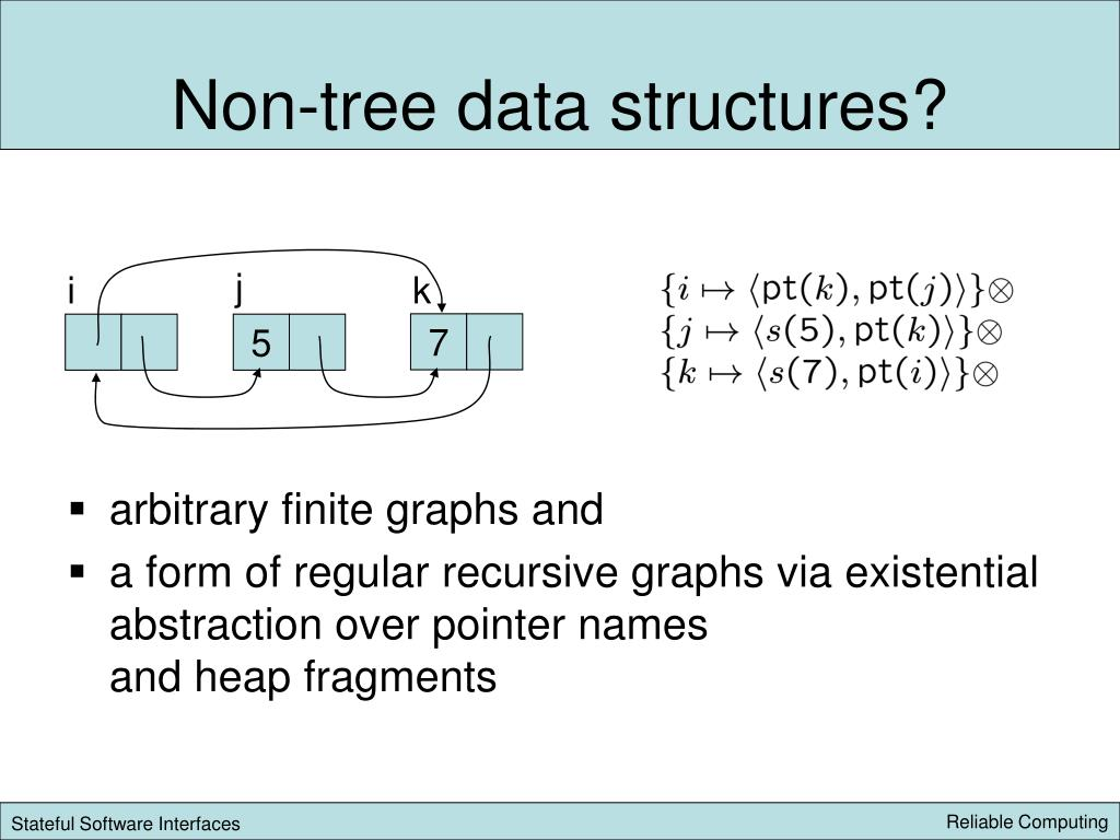 Non-tree data structures?