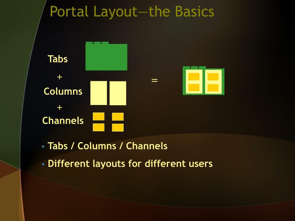 Portal Layout—the Basics