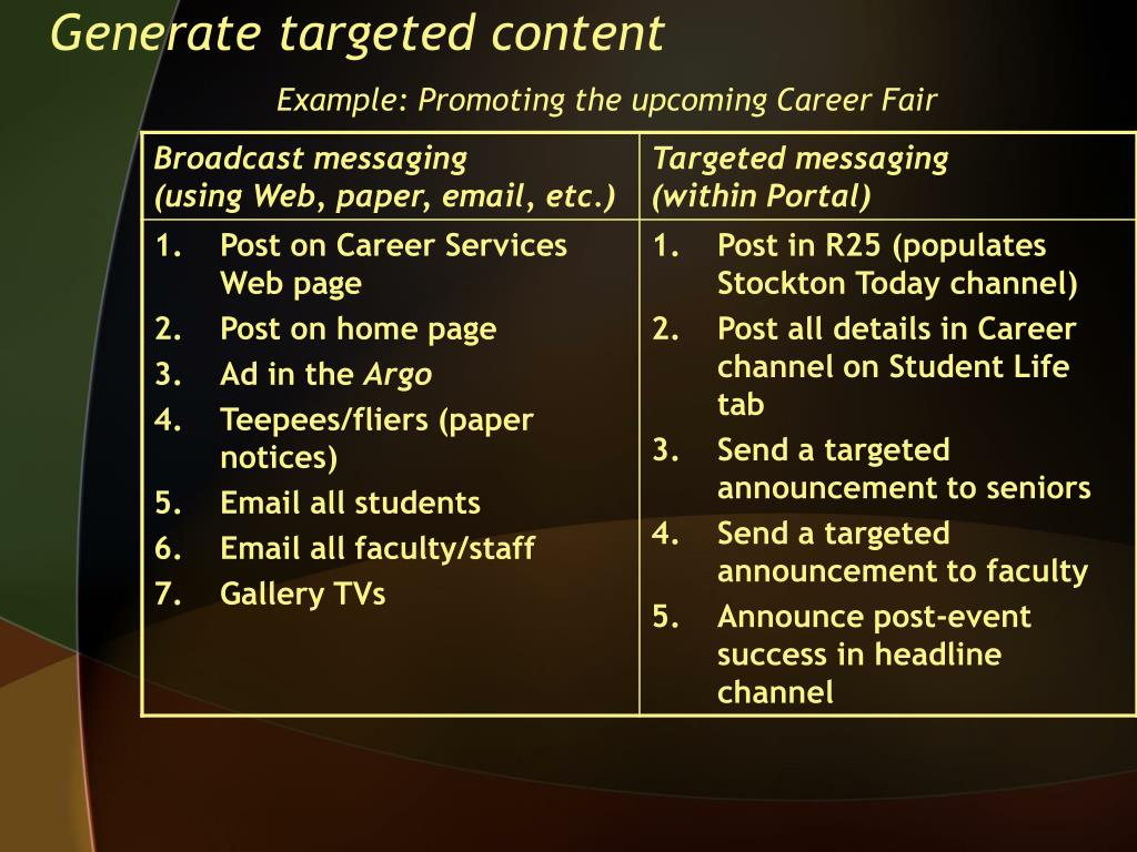 Generate targeted content