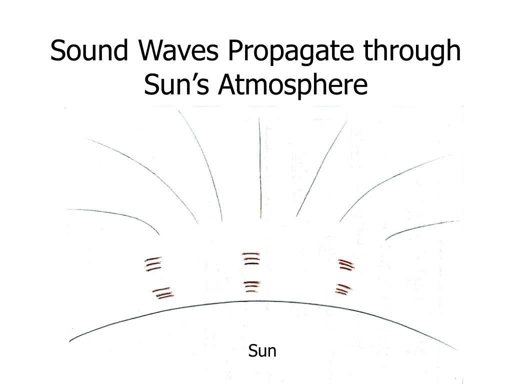 Sound Waves Propagate through Sun's Atmosphere