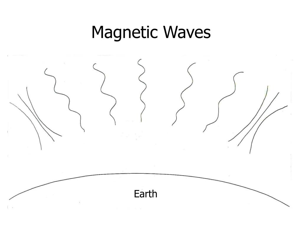 Magnetic Waves