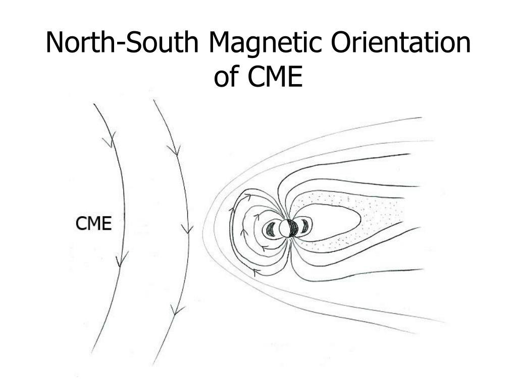 North-South Magnetic Orientation