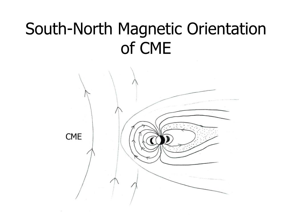 South-North Magnetic Orientation