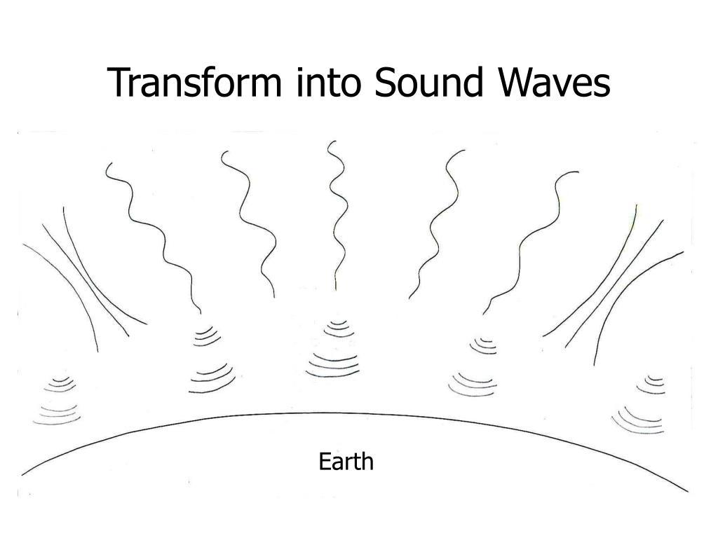 Transform into Sound Waves