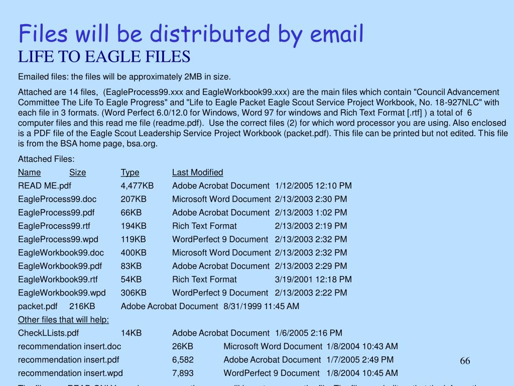 Files will be distributed by email