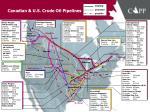 canadian u s crude oil pipelines