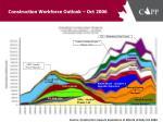 construction workforce outlook oct 2006