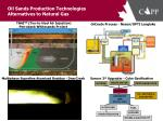 oil sands production technologies alternatives to natural gas