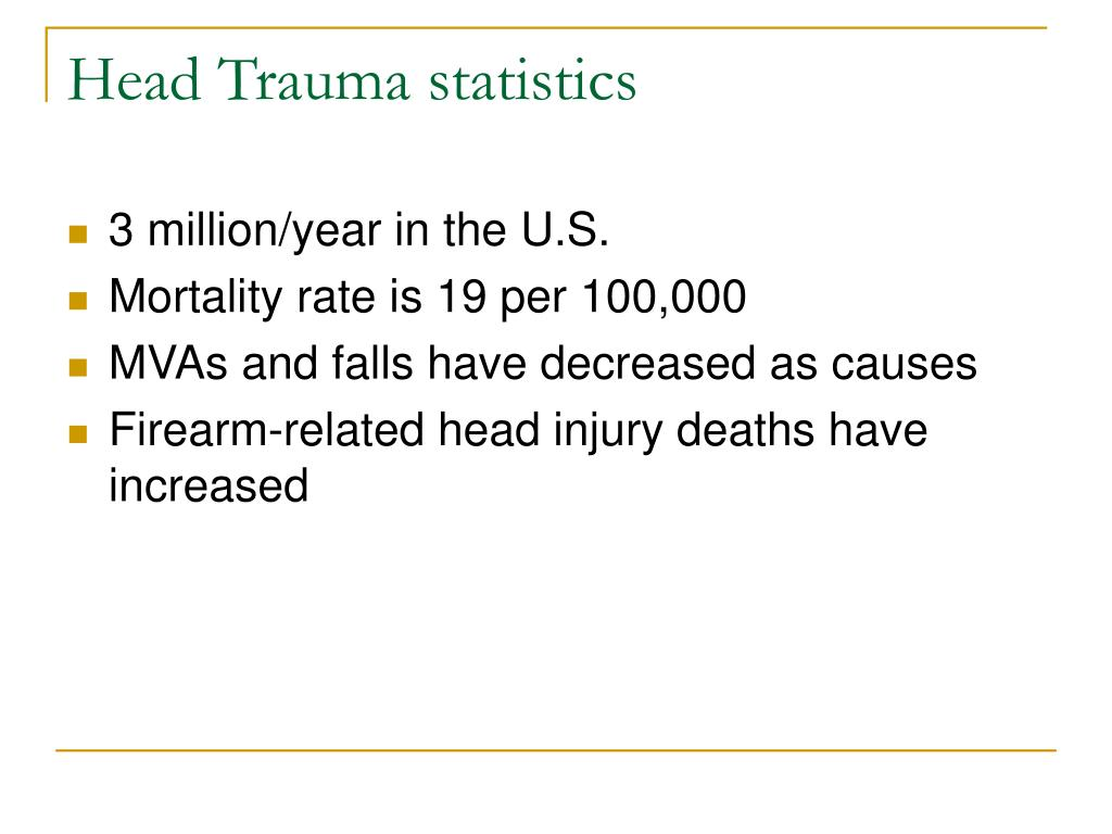 Head Trauma statistics