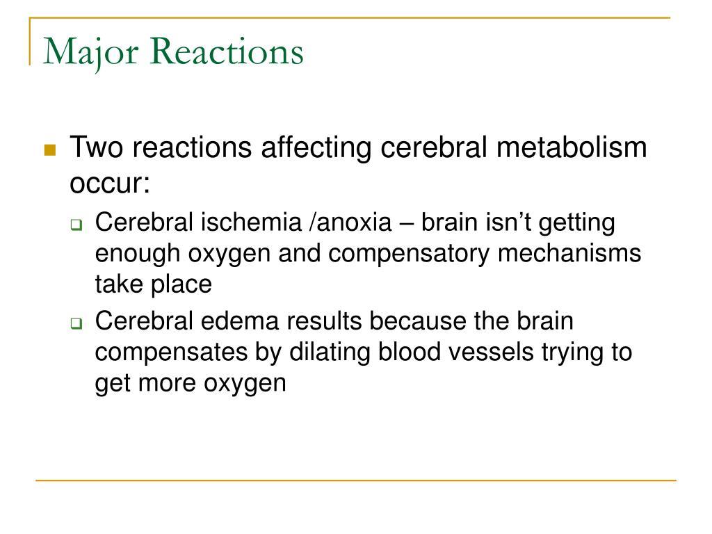Major Reactions