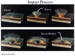 impact process