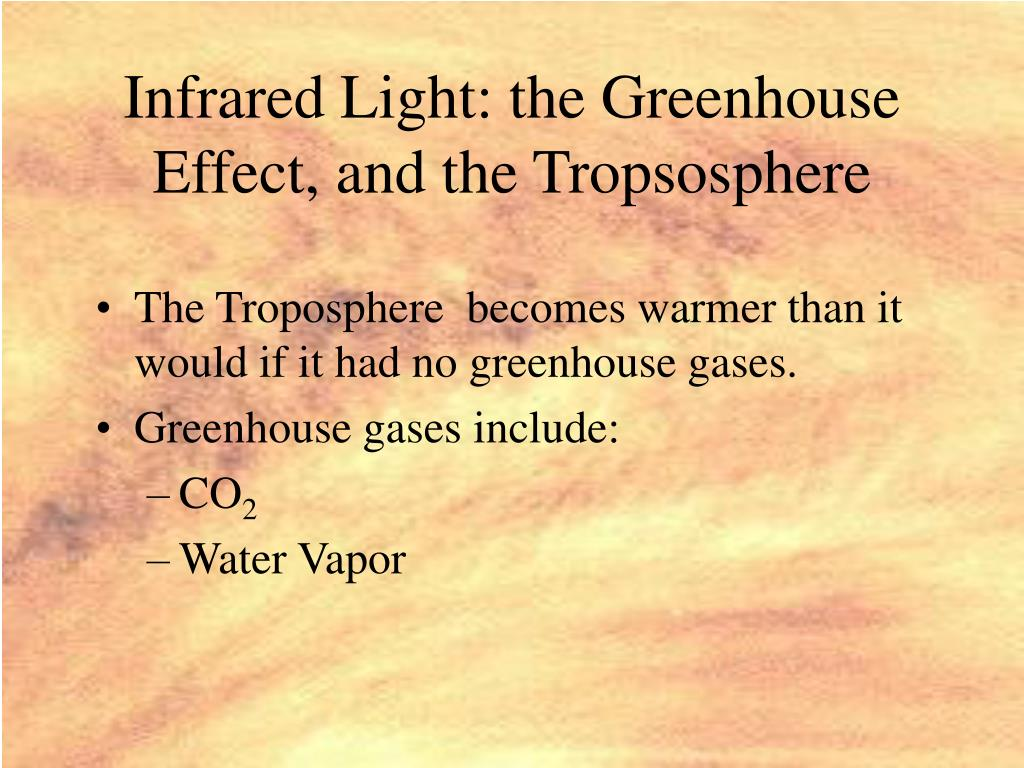 Infrared Light: the Greenhouse  Effect, and the Tropsosphere