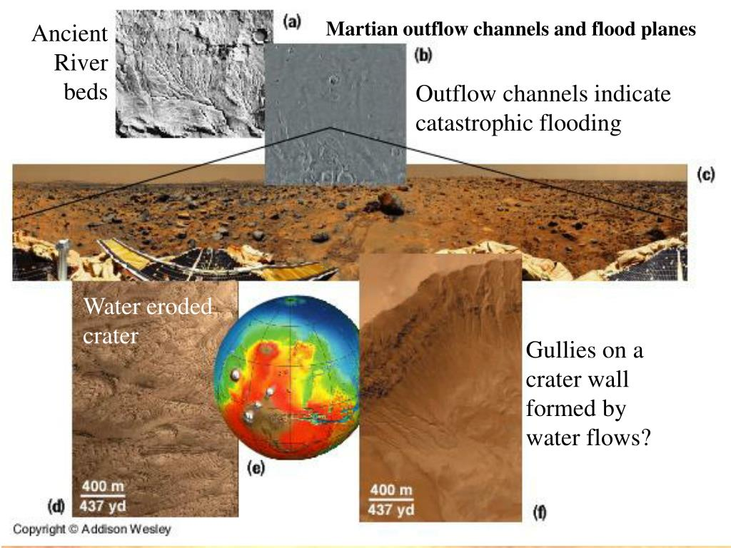 Martian outflow channels and flood planes