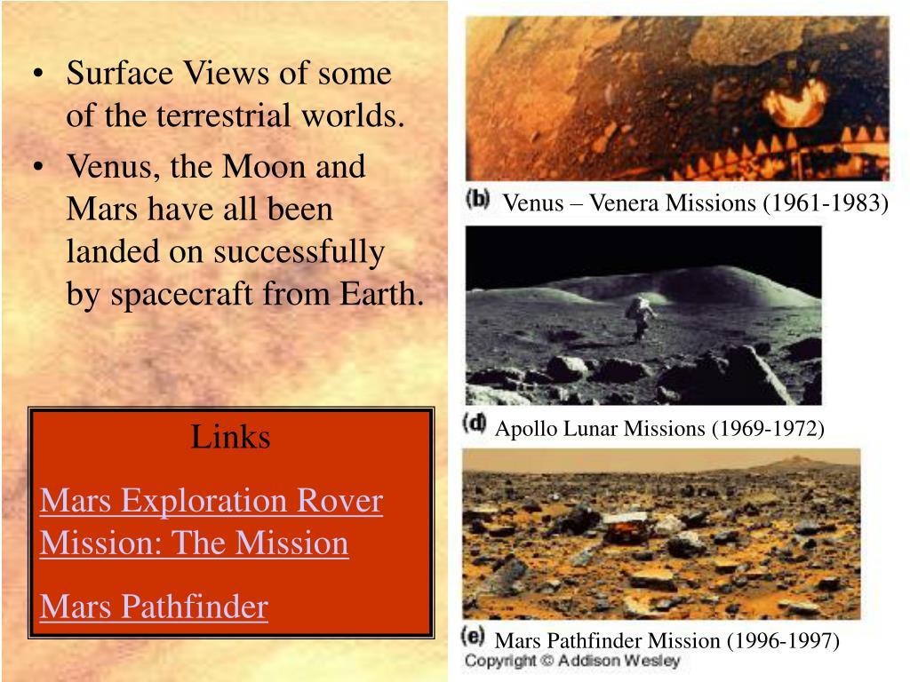 Venus – Venera Missions (1961-1983)