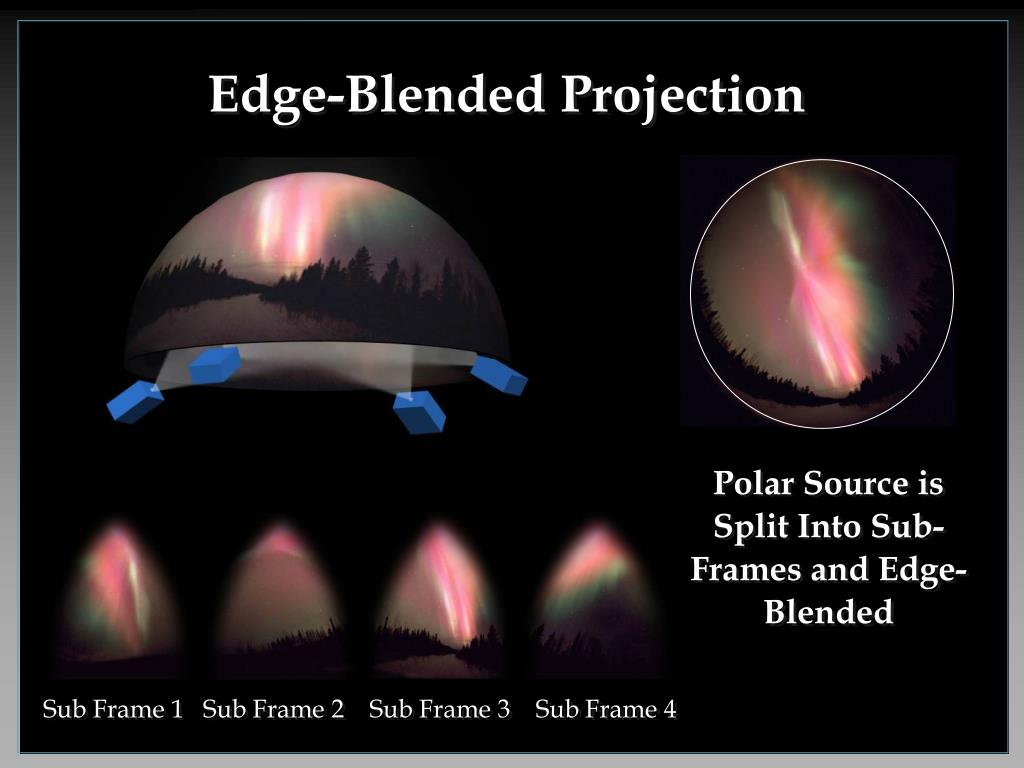 Edge-Blended Projection