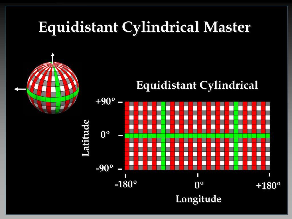 Equidistant Cylindrical Master