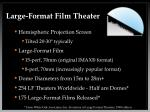 large format film theater
