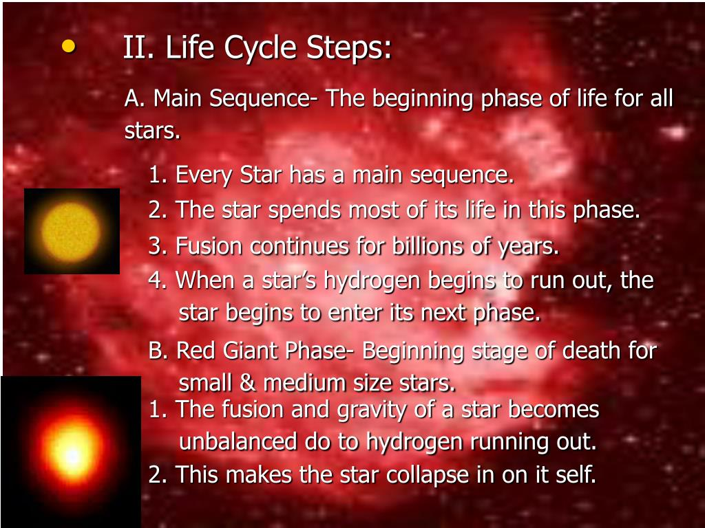 A. Main Sequence- The beginning phase of life for all stars.