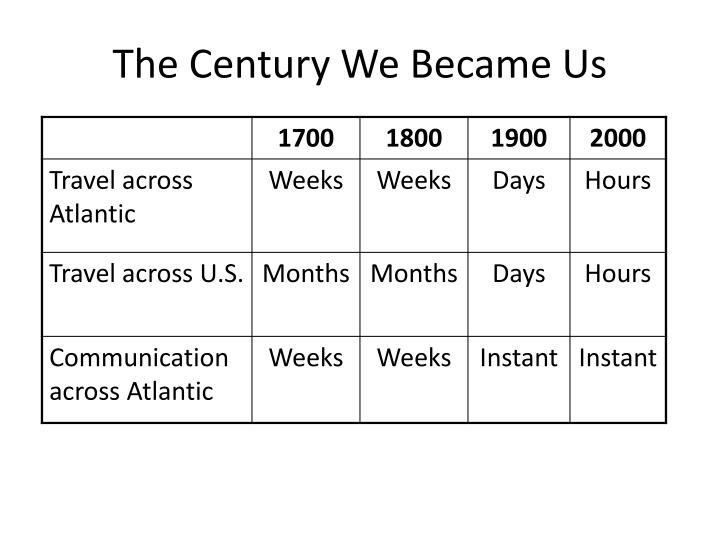 The century we became us