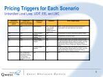 pricing triggers for each scenario