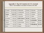 appendix 1 top 26 countries for u s arrivals source travel industry association of america feb 2002