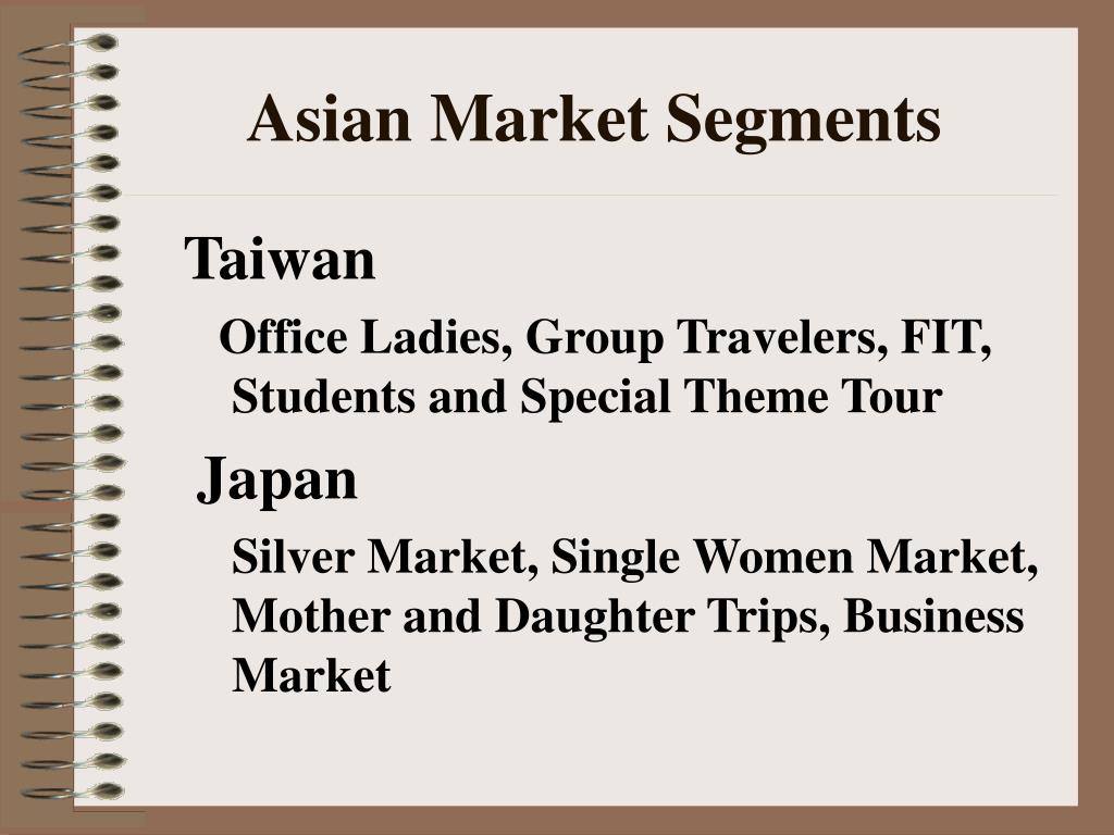 Asian Market Segments