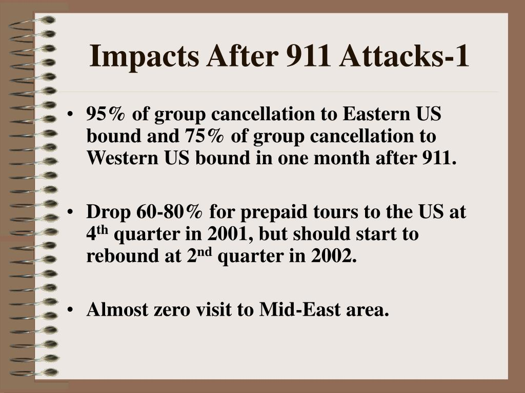 Impacts After 911 Attacks-1