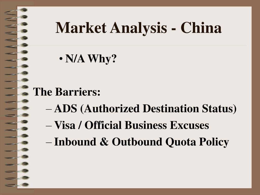 Market Analysis - China