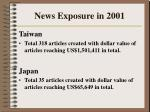 news exposure in 2001