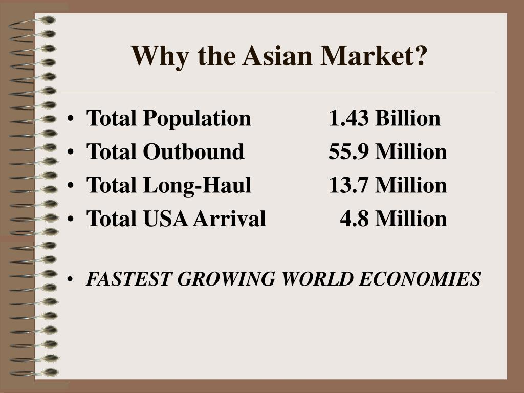 Why the Asian Market?