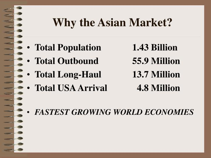 Why the asian market