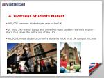 4 overseas students market