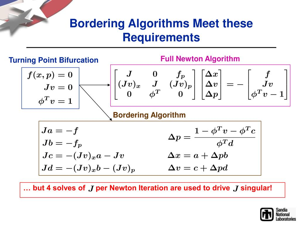 Bordering Algorithms Meet these Requirements
