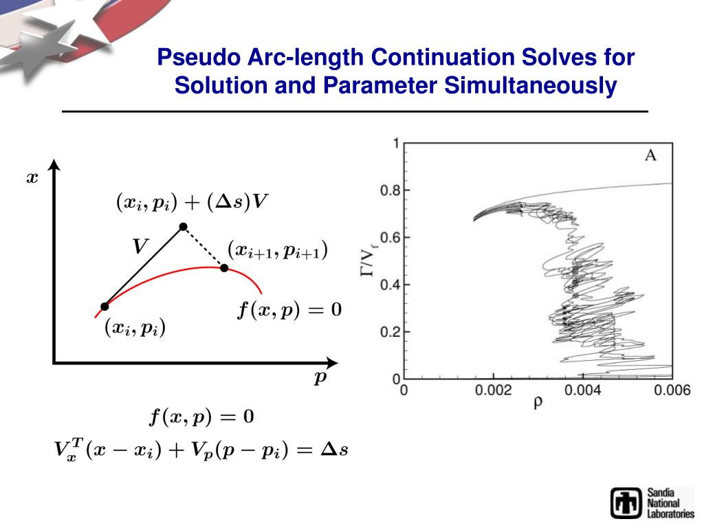 Pseudo Arc-length Continuation Solves for Solution and Parameter Simultaneously